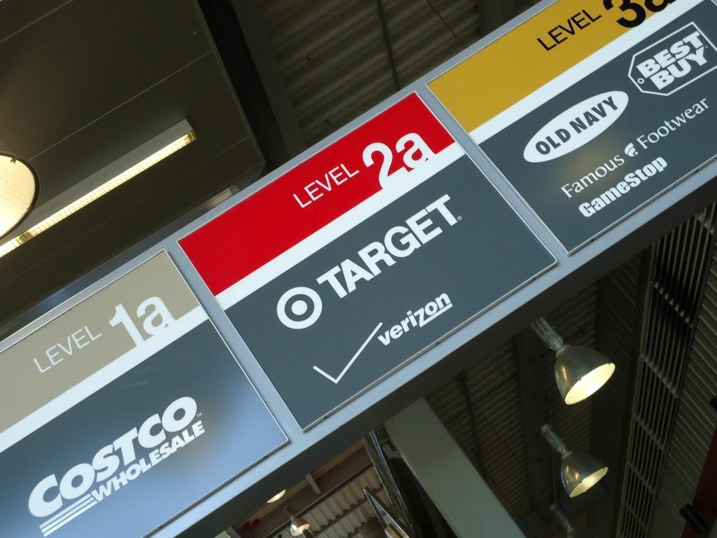 Target verkennen