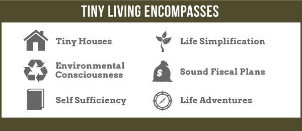 Tiny House Encompass