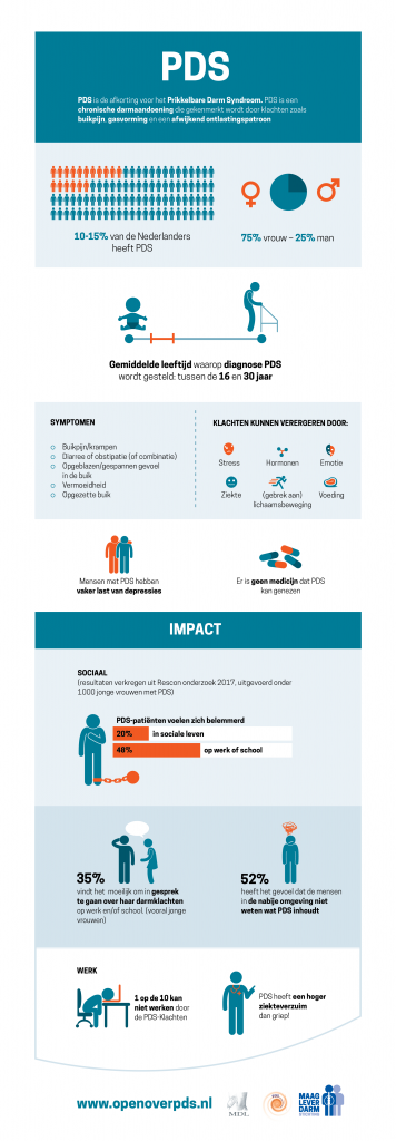 PDS infographic MLD stichting